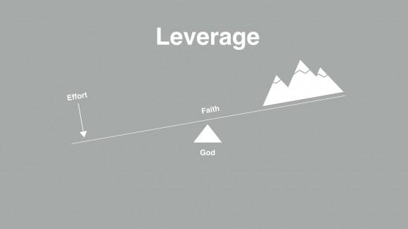 Leverage diagram